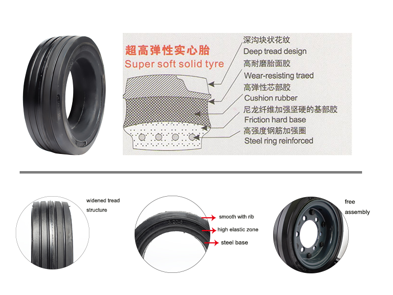 Solid-Trailer-Tire